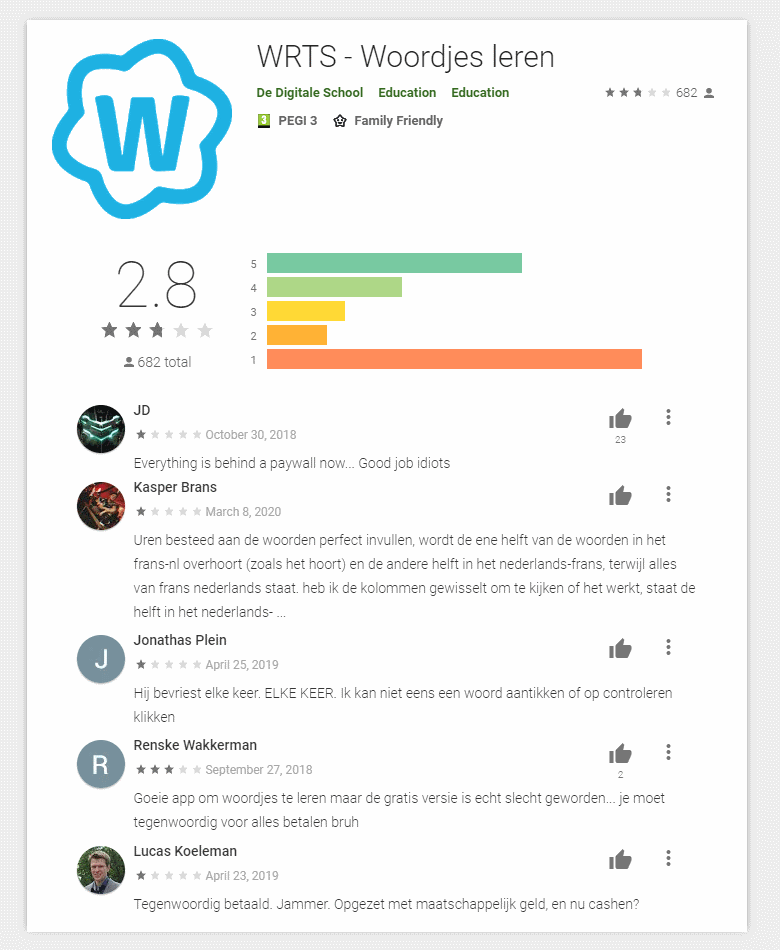 Reviews Wrts in de Play Store